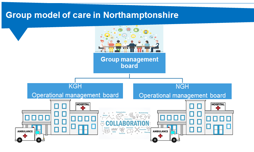Image of group management model for Northamptonshire